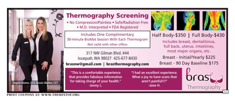 Bras Thermography